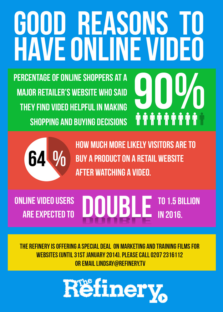 good-reasons-to-have-online-video